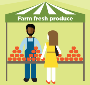 FF Produce