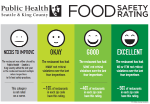 food-safety-ratings